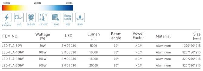 TechnoLED industrail light 36info – technoled.eu
